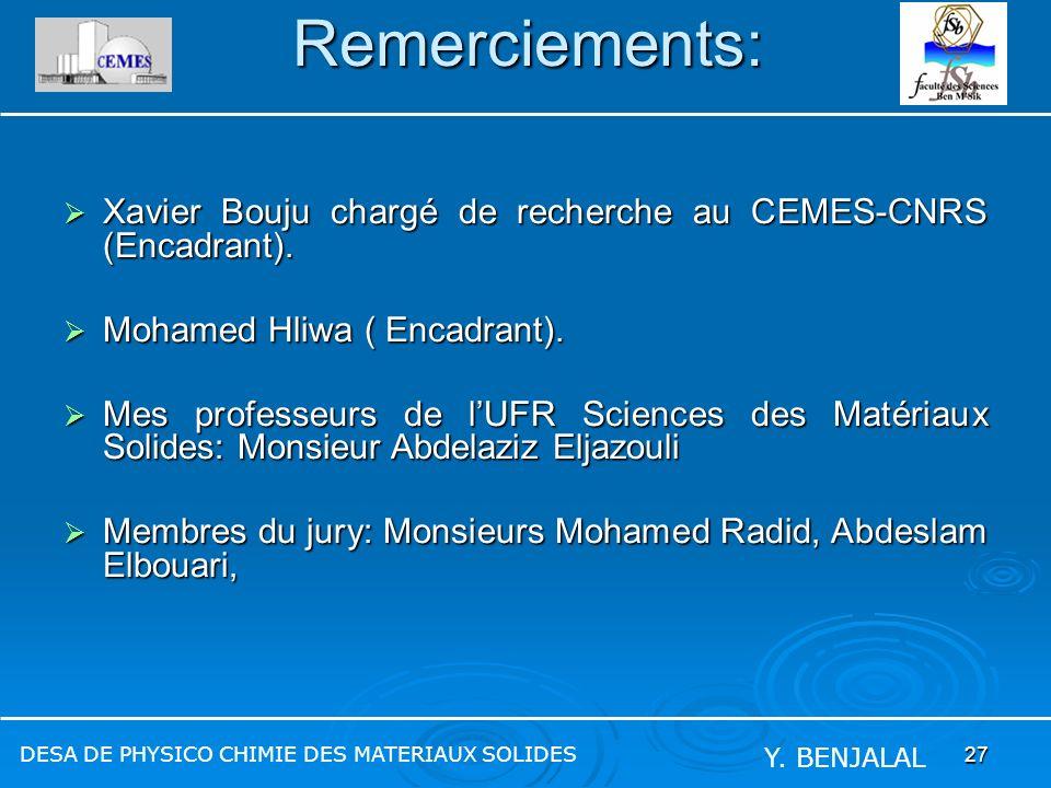 Remerciements: Xavier Bouju chargé de recherche au CEMES-CNRS (Encadrant). Mohamed Hliwa ( Encadrant).