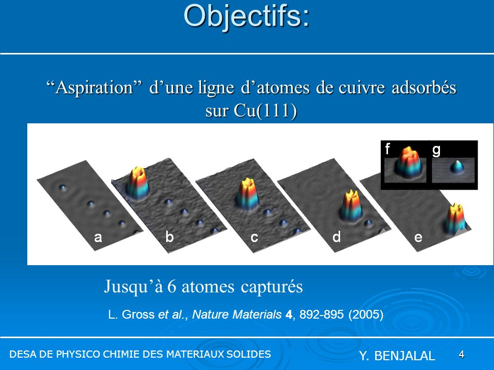 Aspiration d'une ligne d'atomes de cuivre adsorbés sur Cu(111)