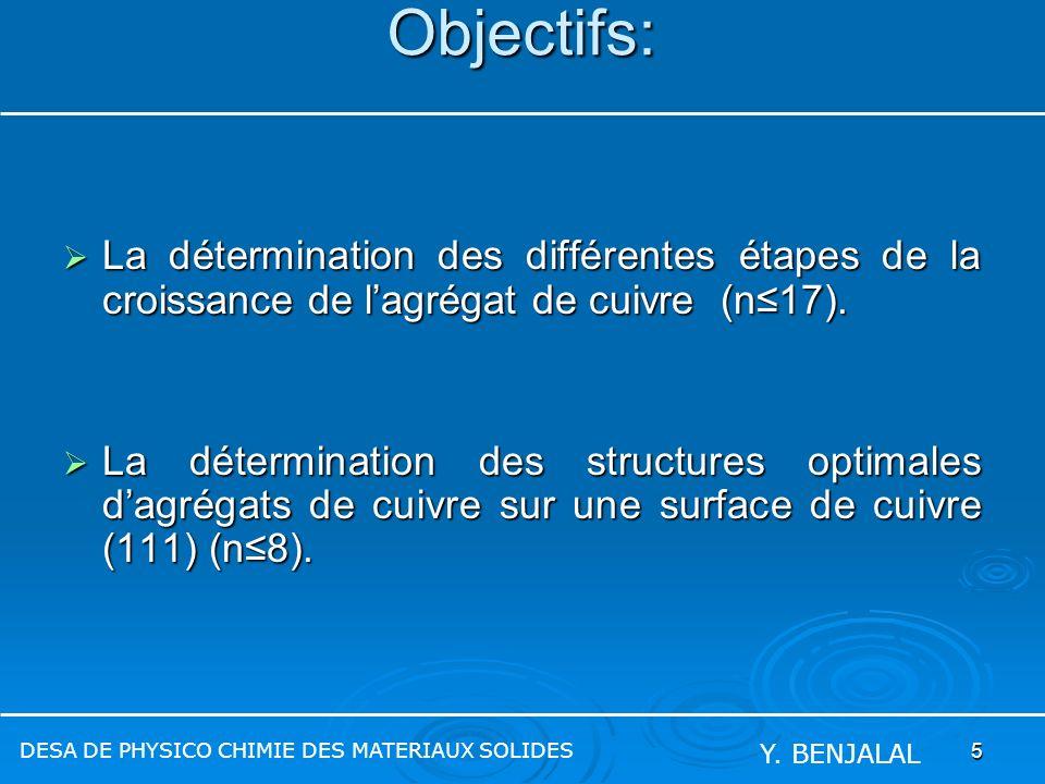 Objectifs: La détermination des différentes étapes de la croissance de l'agrégat de cuivre (n≤17).
