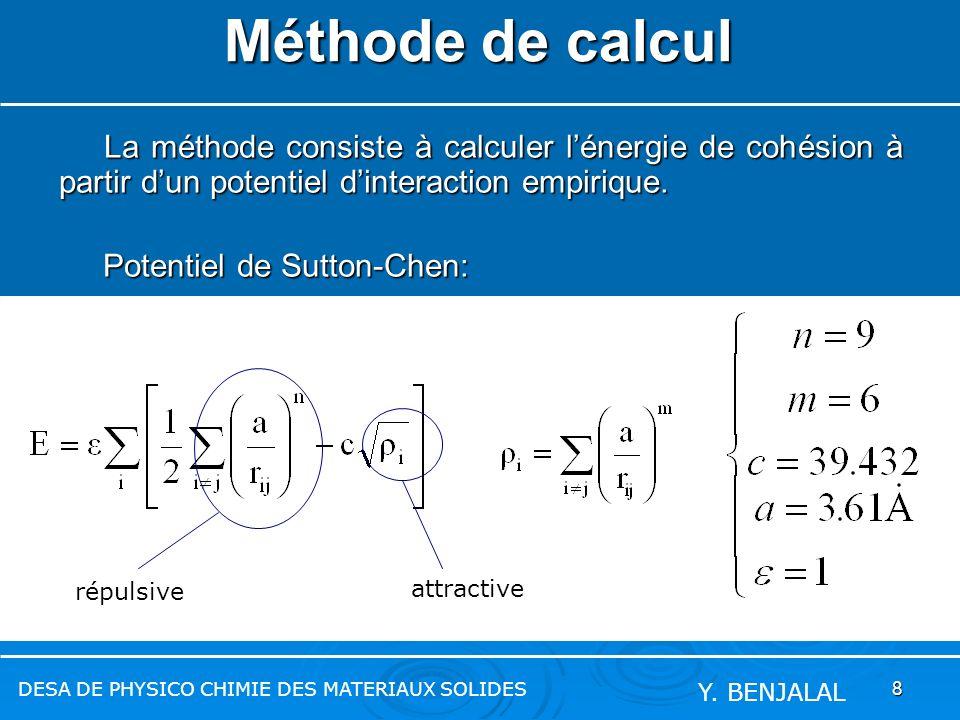 Méthode de calcul La méthode consiste à calculer l'énergie de cohésion à partir d'un potentiel d'interaction empirique.