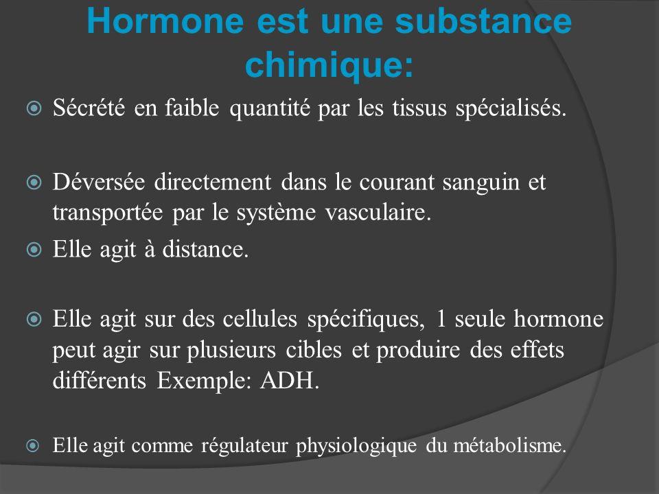 Hormone est une substance chimique: