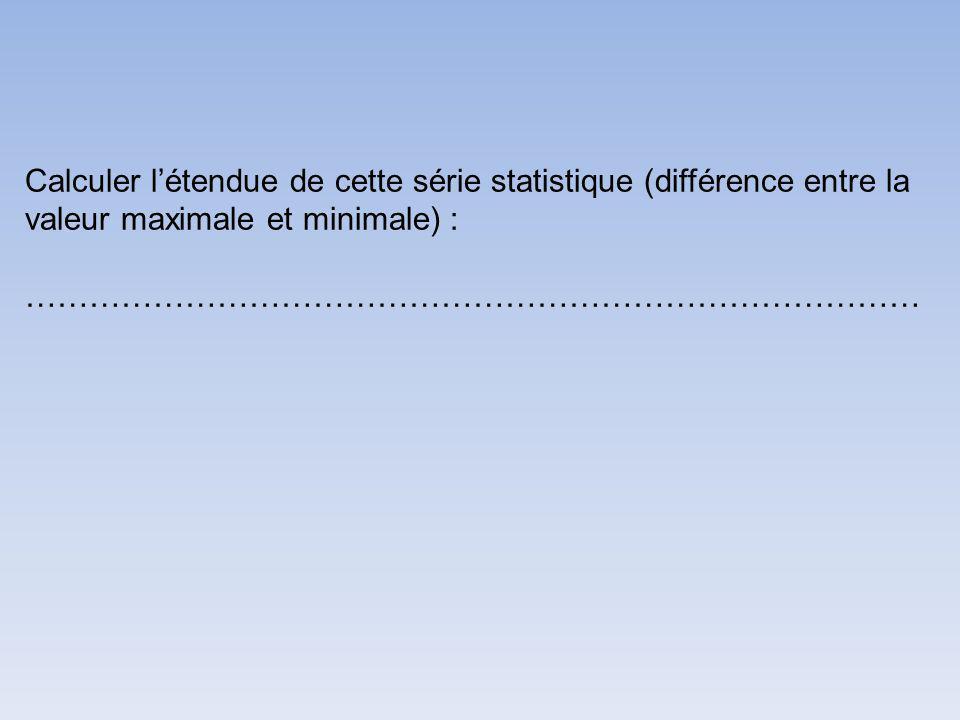 Calculer l'étendue de cette série statistique (différence entre la valeur maximale et minimale) :