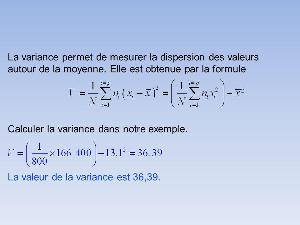 La variance permet de mesurer la dispersion des valeurs autour de la moyenne. Elle est obtenue par la formule