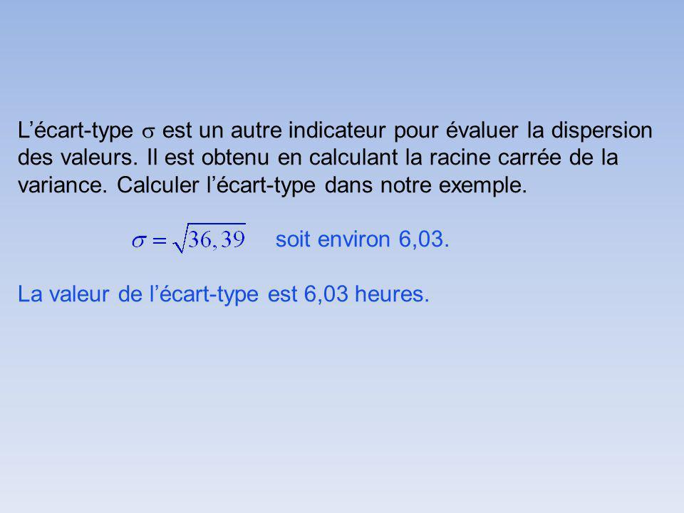 L'écart-type  est un autre indicateur pour évaluer la dispersion des valeurs. Il est obtenu en calculant la racine carrée de la variance. Calculer l'écart-type dans notre exemple.
