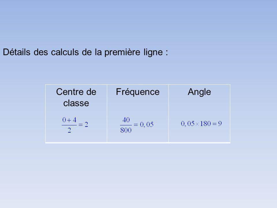 Détails des calculs de la première ligne :
