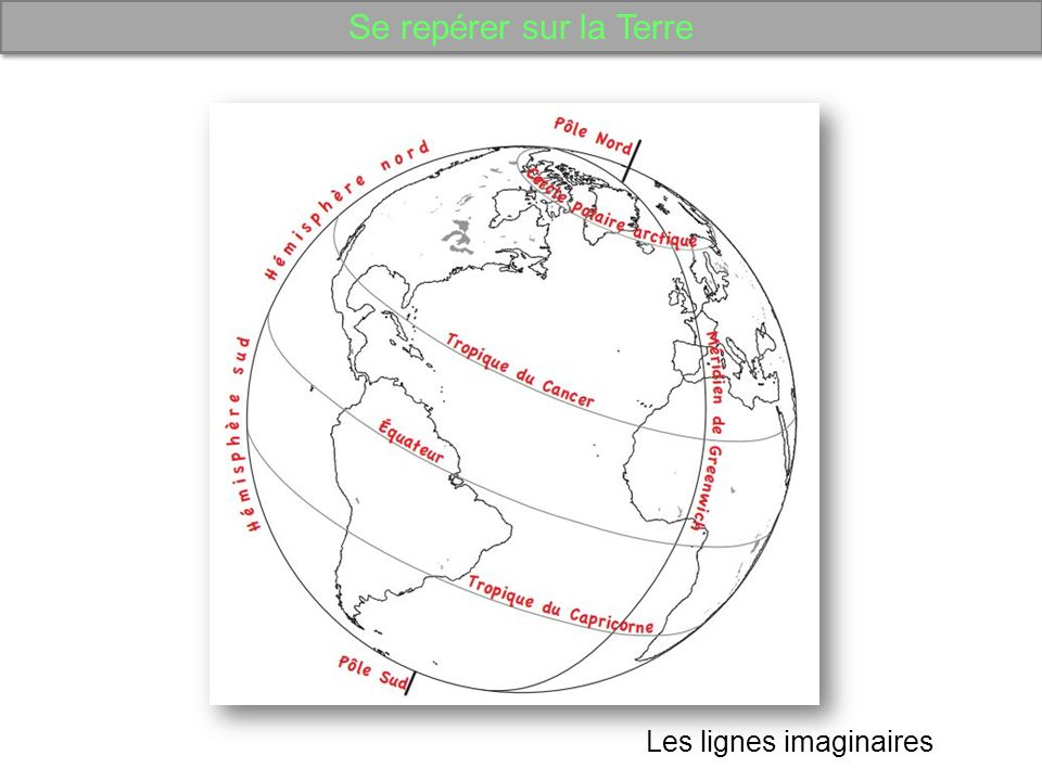 Se repérer sur la Terre Les lignes imaginaires