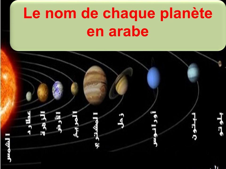 Le nom de chaque planète en arabe