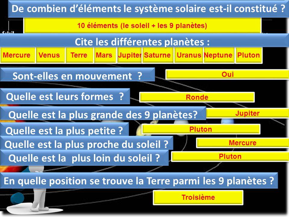 De combien d'éléments le système solaire est-il constitué