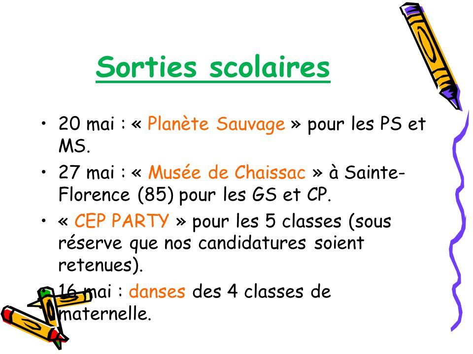 Sorties scolaires 20 mai : « Planète Sauvage » pour les PS et MS.