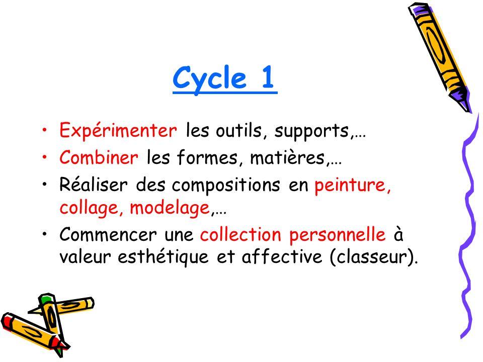 Cycle 1 Expérimenter les outils, supports,…