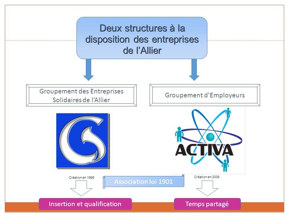 Deux structures à la disposition des entreprises de l'Allier