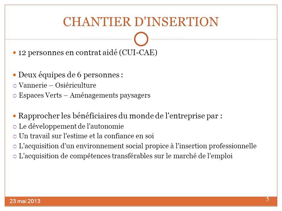 CHANTIER D INSERTION 12 personnes en contrat aidé (CUI-CAE)