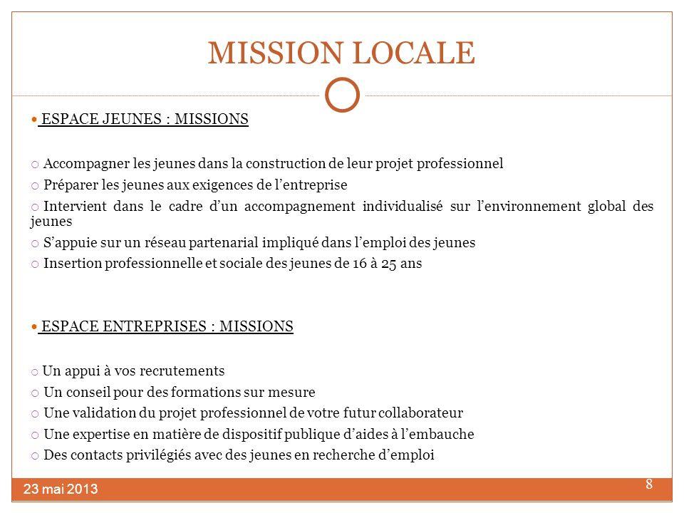 MISSION LOCALE 8 ESPACE JEUNES : MISSIONS