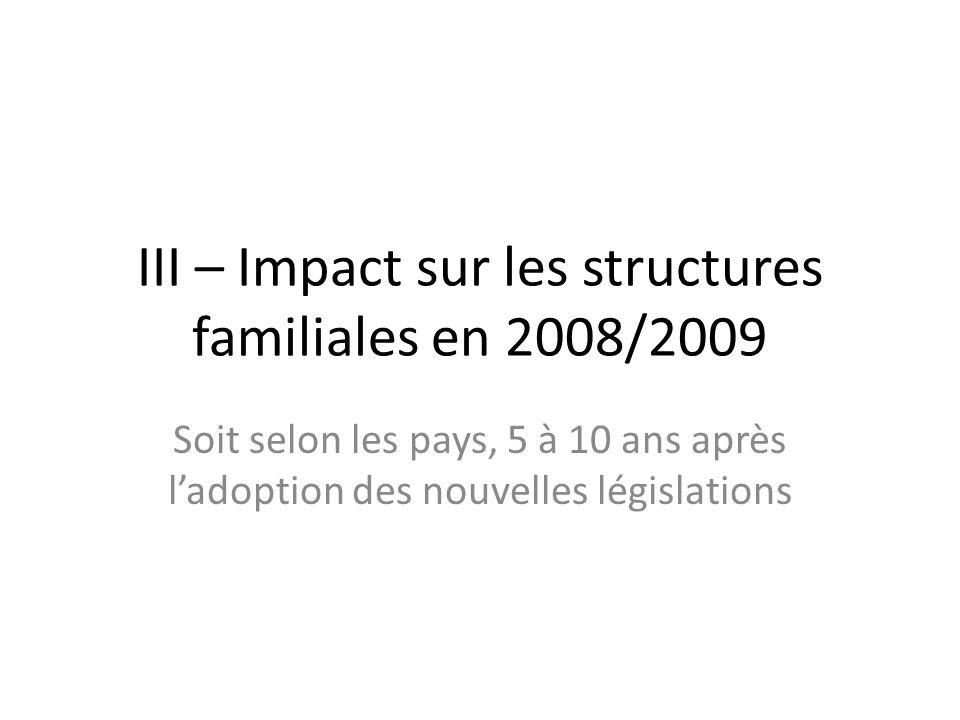 III – Impact sur les structures familiales en 2008/2009
