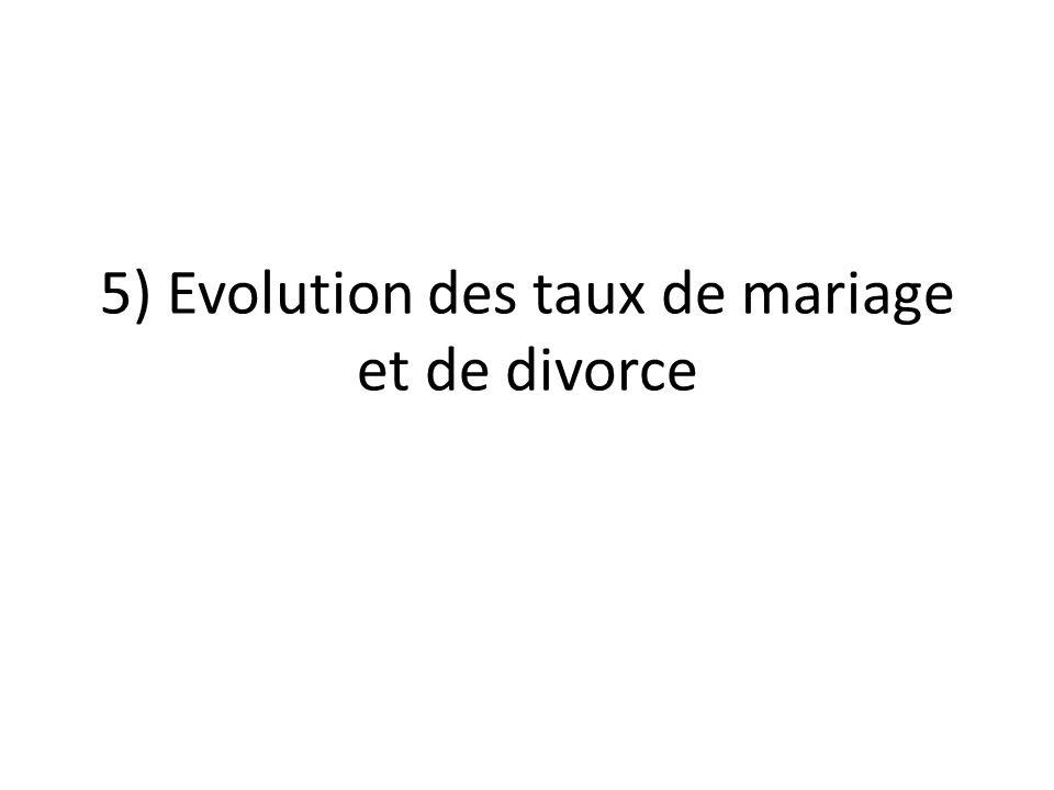 5) Evolution des taux de mariage et de divorce