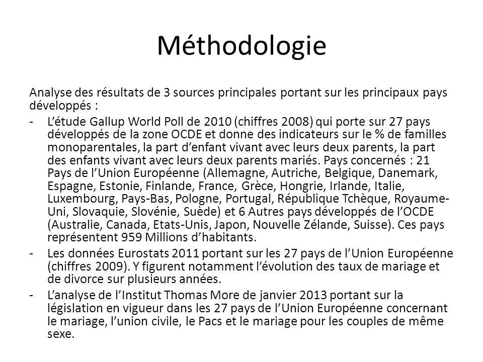 Méthodologie Analyse des résultats de 3 sources principales portant sur les principaux pays développés :