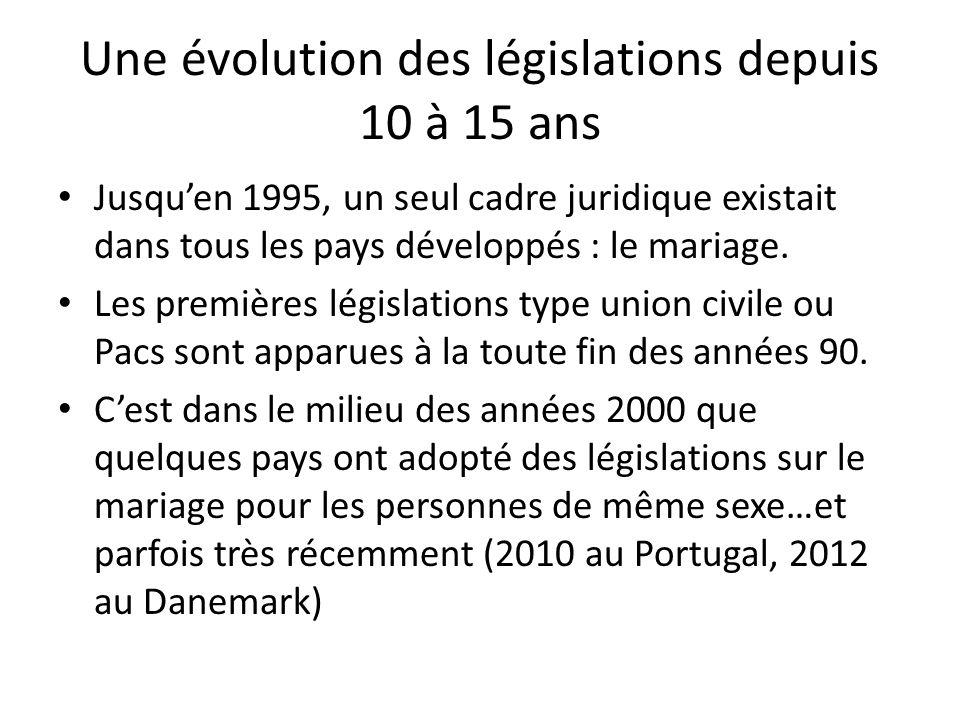 Une évolution des législations depuis 10 à 15 ans