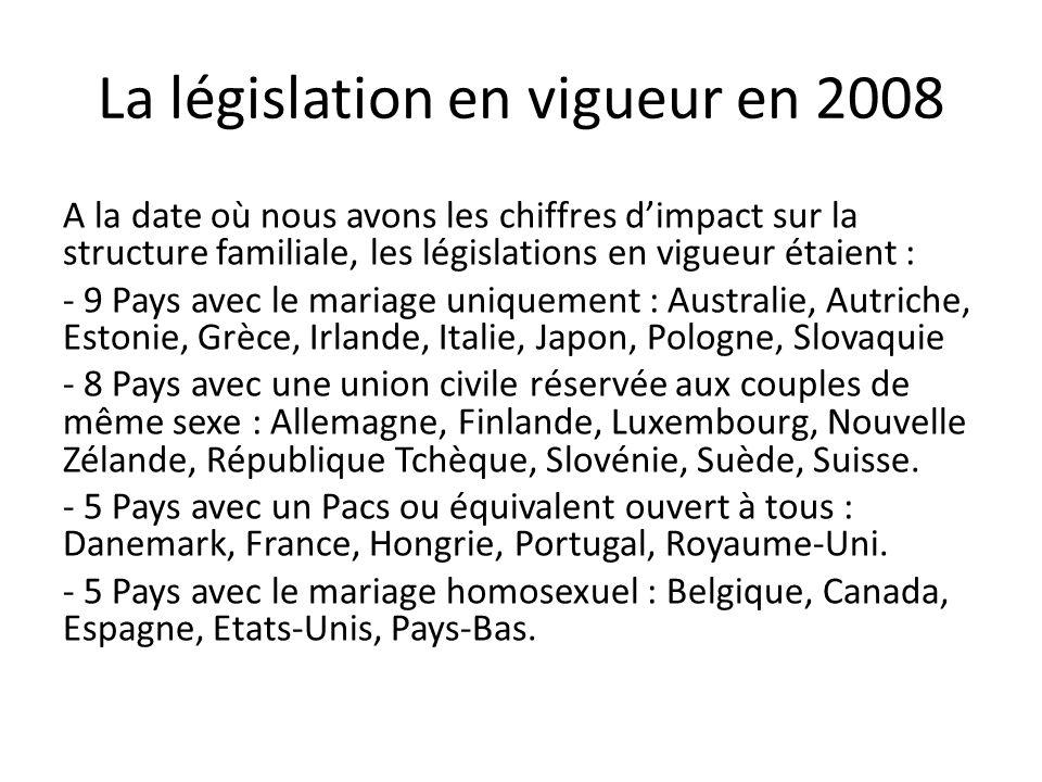 La législation en vigueur en 2008