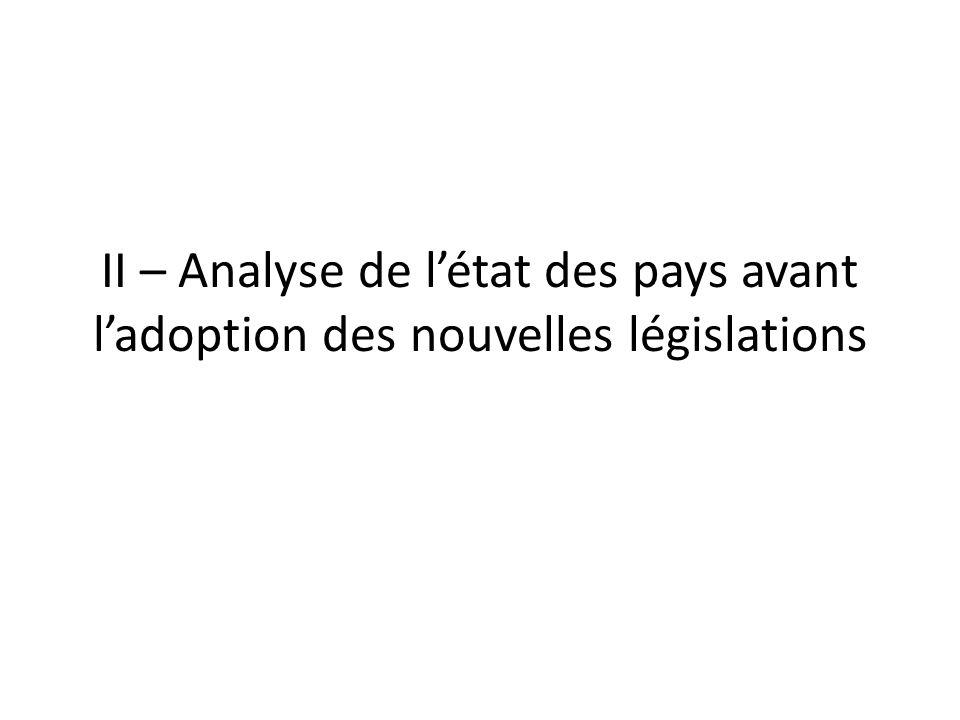 II – Analyse de l'état des pays avant l'adoption des nouvelles législations