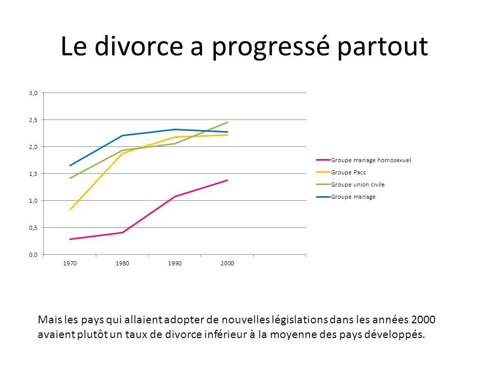 Le divorce a progressé partout
