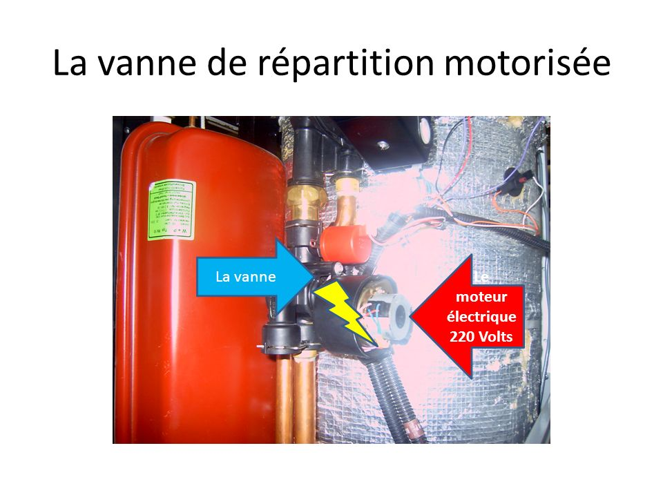 La vanne de répartition motorisée