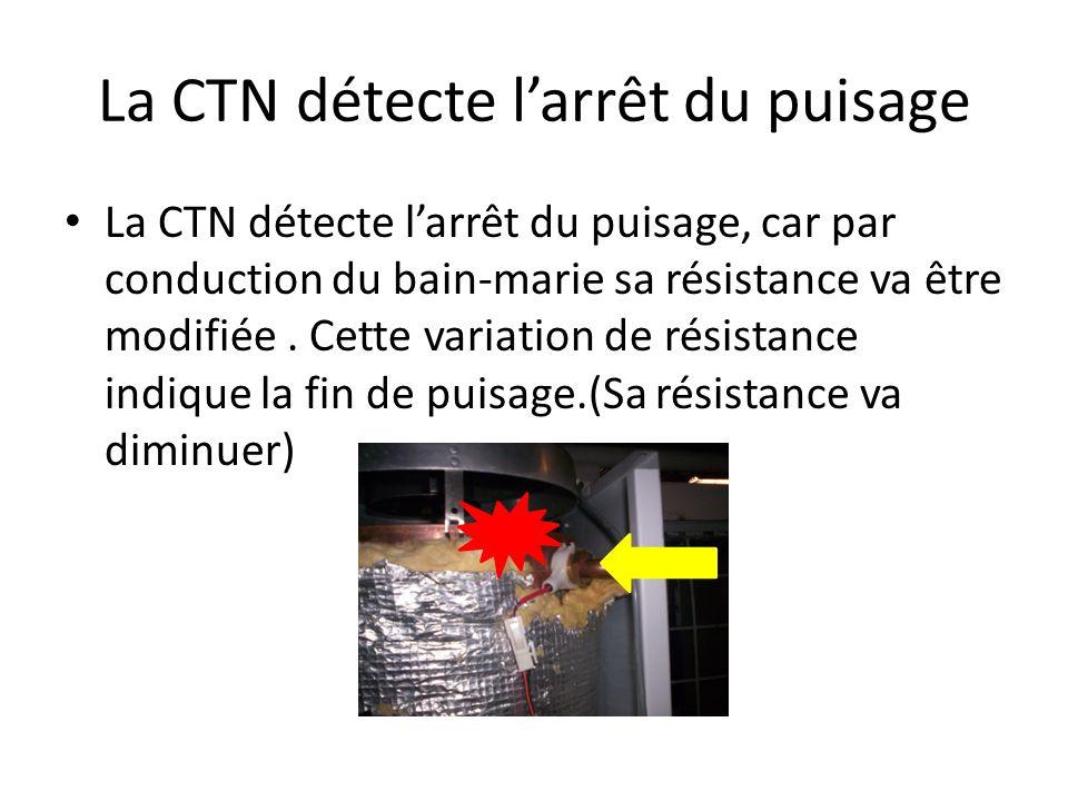 La CTN détecte l'arrêt du puisage