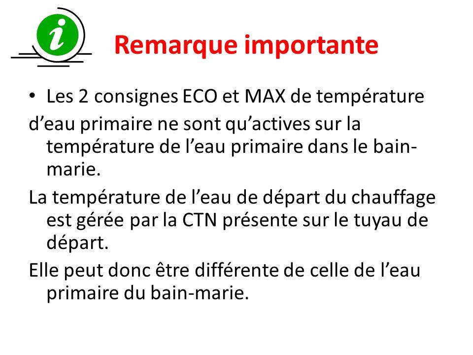 Remarque importante Les 2 consignes ECO et MAX de température