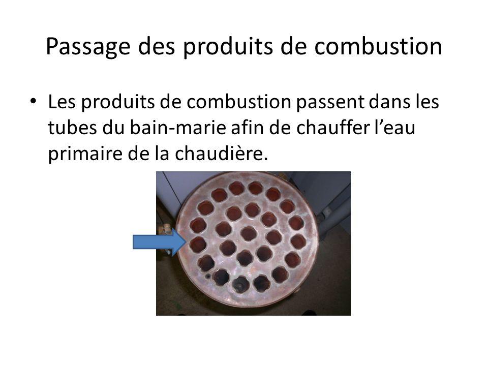 Passage des produits de combustion