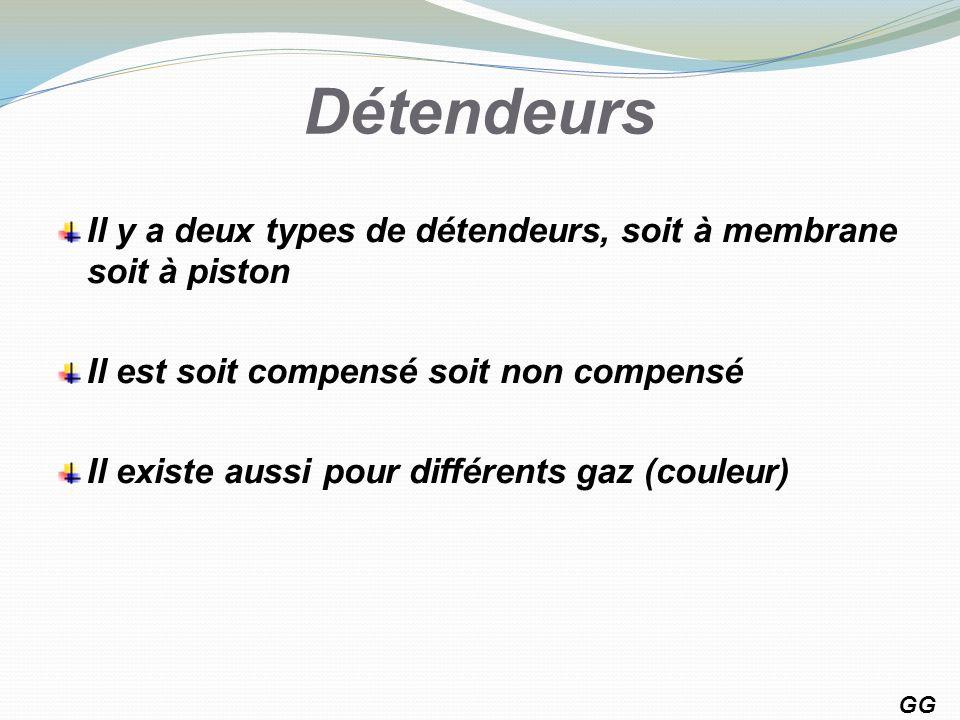 Détendeurs Il y a deux types de détendeurs, soit à membrane soit à piston. Il est soit compensé soit non compensé.