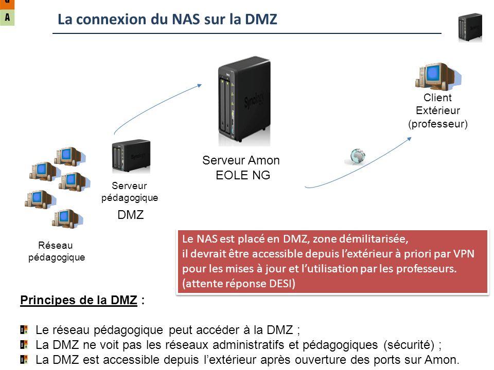 La connexion du NAS sur la DMZ