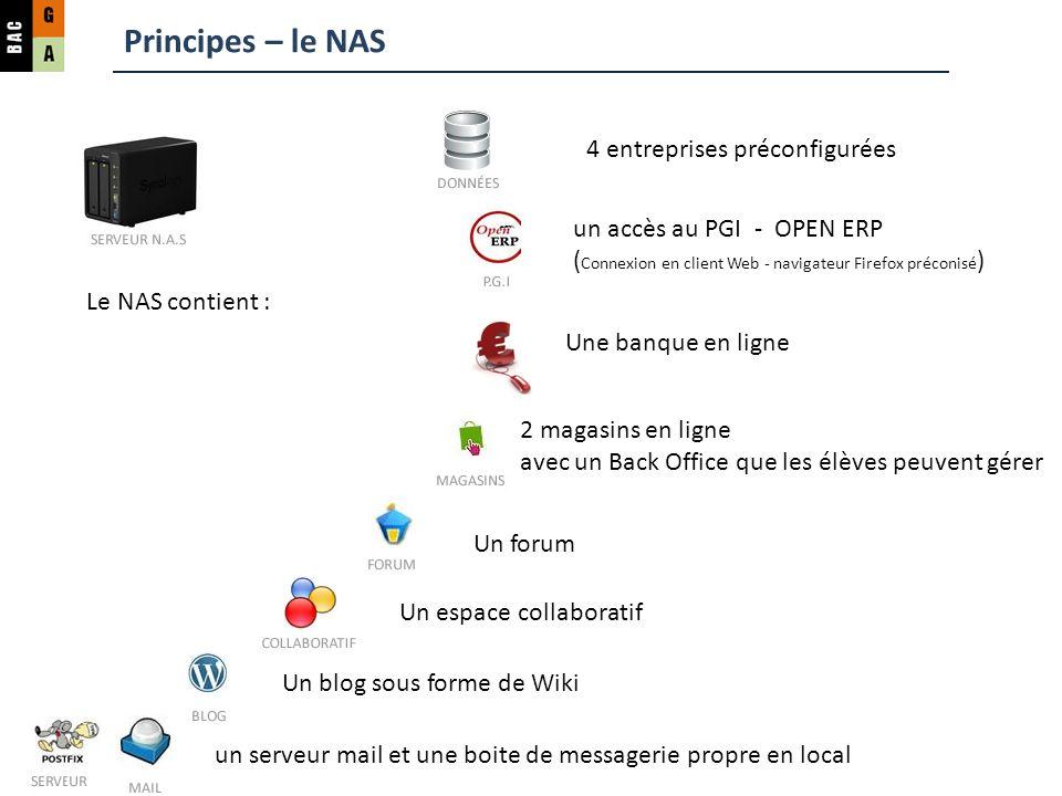 Principes – le NAS 4 entreprises préconfigurées