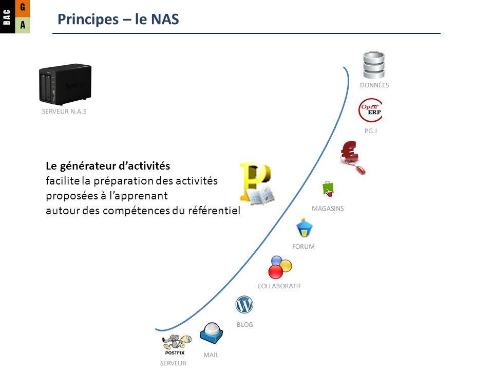 Principes – le NAS Le générateur d'activités