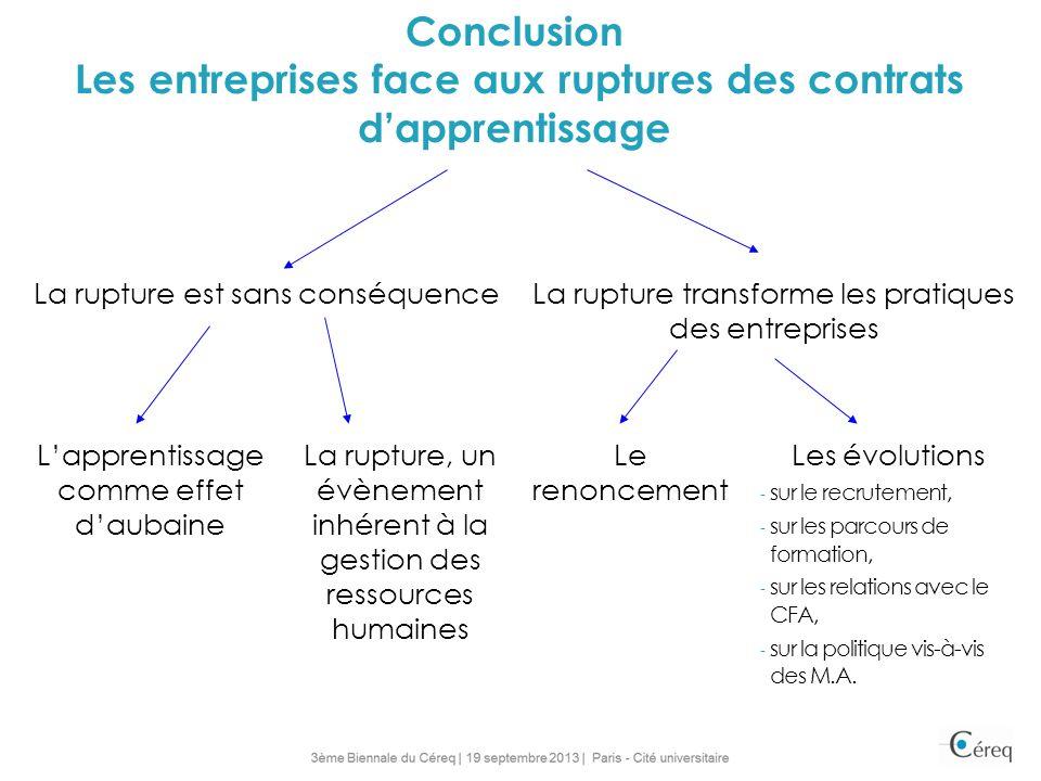 Conclusion Les entreprises face aux ruptures des contrats d'apprentissage