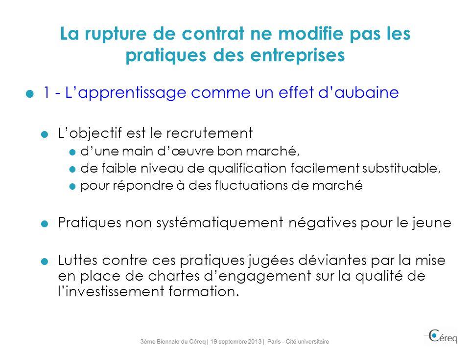 La rupture de contrat ne modifie pas les pratiques des entreprises