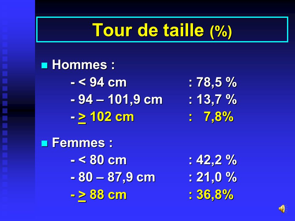 Tour de taille (%) Hommes : - < 94 cm : 78,5 %
