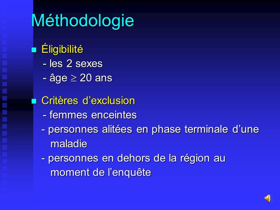 Méthodologie Éligibilité - les 2 sexes - âge  20 ans
