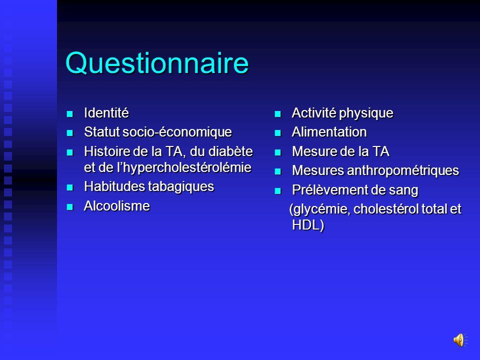 Questionnaire Identité Statut socio-économique