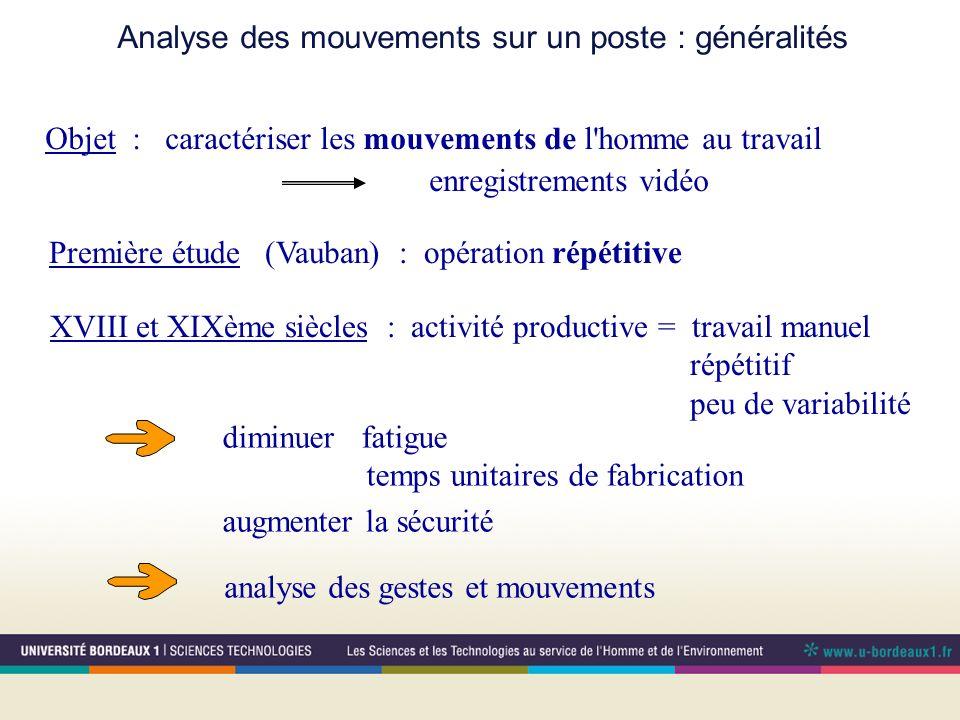 Analyse des mouvements sur un poste : généralités