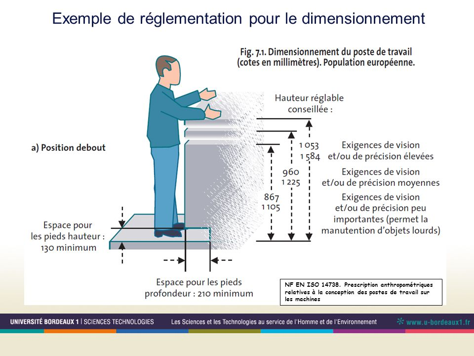 Exemple de réglementation pour le dimensionnement