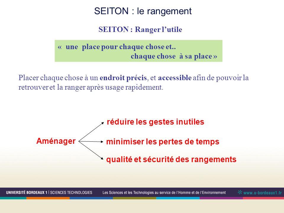 SEITON : Ranger l'utile