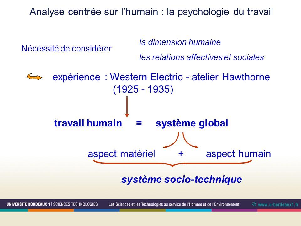 Analyse centrée sur l'humain : la psychologie du travail