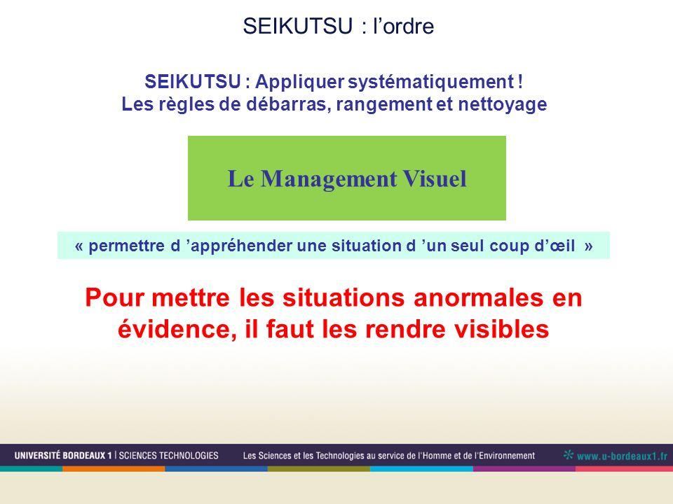 SEIKUTSU : l'ordre SEIKUTSU : Appliquer systématiquement ! Les règles de débarras, rangement et nettoyage.