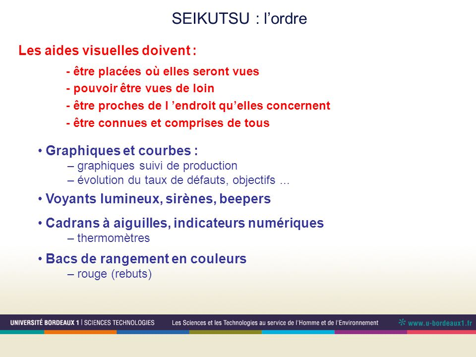 SEIKUTSU : l'ordre Les aides visuelles doivent :