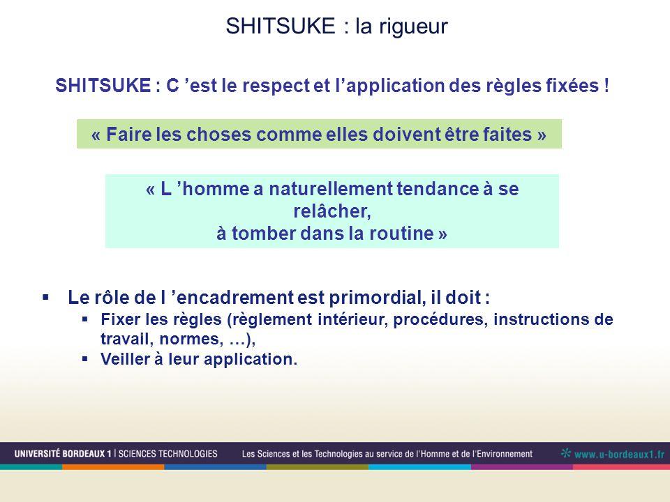 SHITSUKE : la rigueur SHITSUKE : C 'est le respect et l'application des règles fixées ! « Faire les choses comme elles doivent être faites »