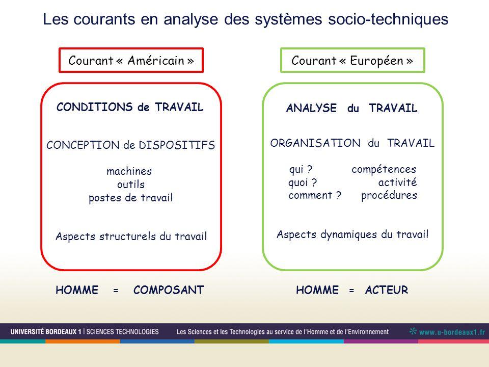 Les courants en analyse des systèmes socio-techniques