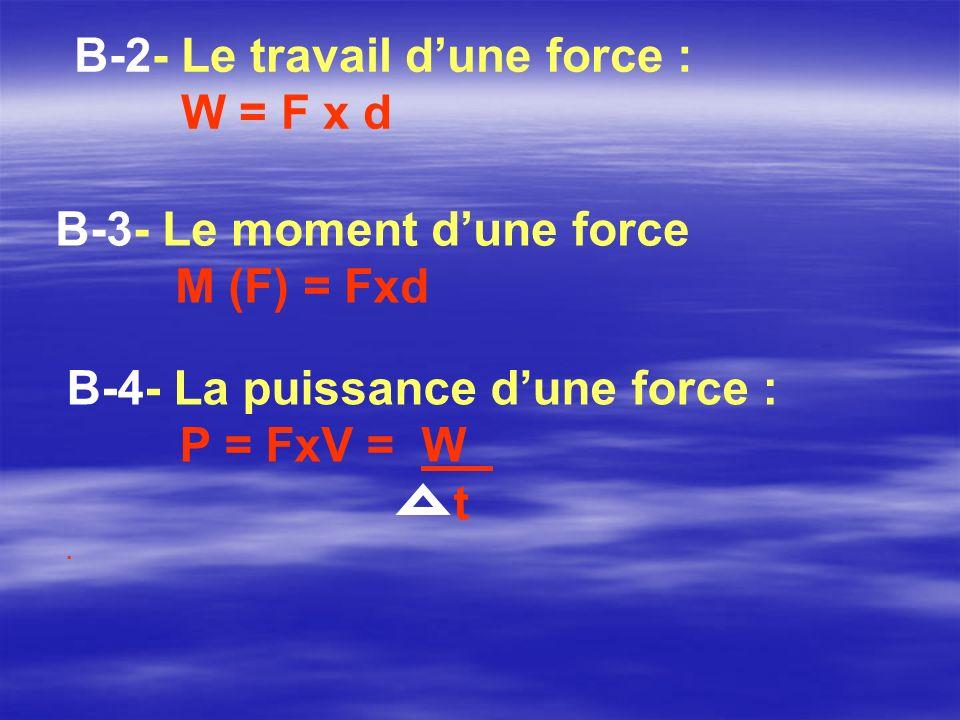 B-2- Le travail d'une force : W = F x d