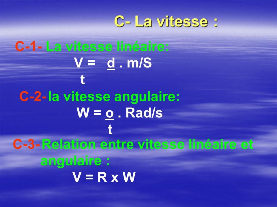 C- La vitesse : C-1- La vitesse linéaire: V = d . m/S t