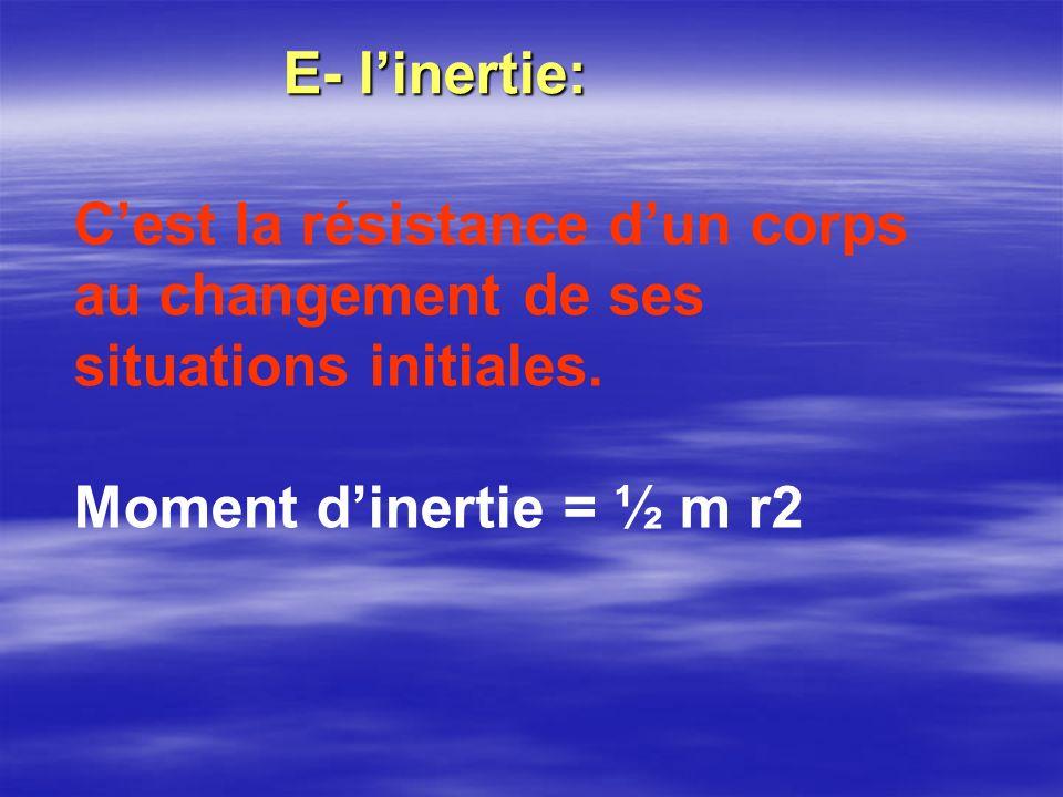 E- l'inertie:C'est la résistance d'un corps au changement de ses situations initiales.