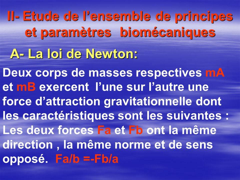 II- Etude de l'ensemble de principes et paramètres biomécaniques