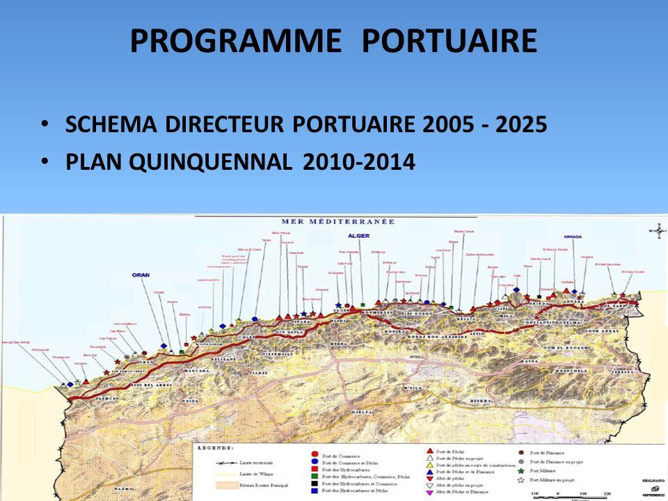 PROGRAMME PORTUAIRE SCHEMA DIRECTEUR PORTUAIRE 2005 - 2025